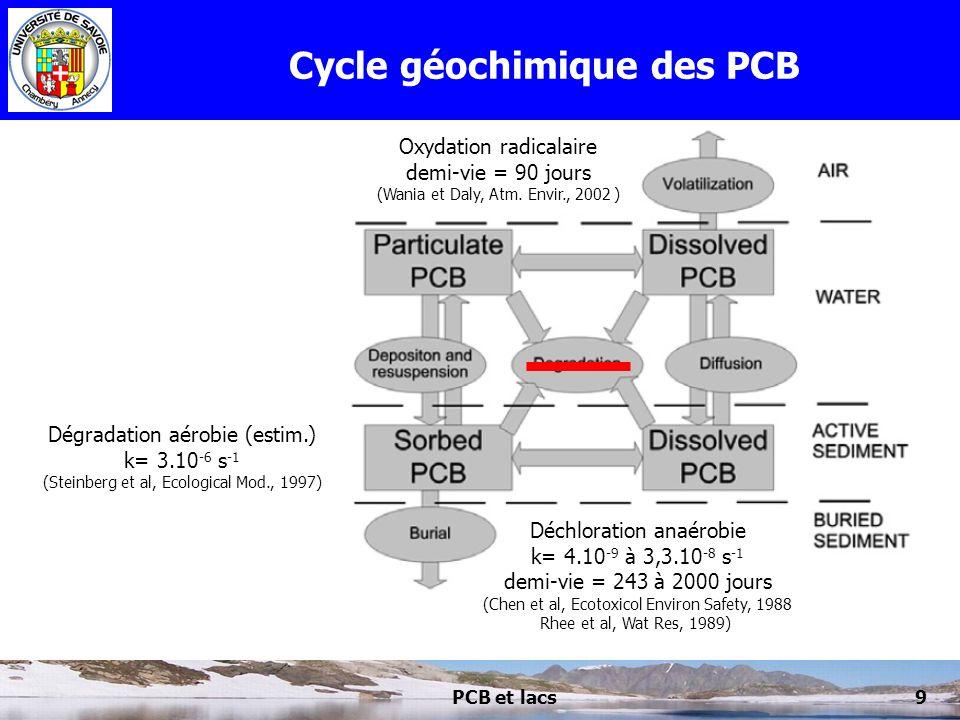 PCB et lacs9 Cycle géochimique des PCB Déchloration anaérobie k= 4.10 -9 à 3,3.10 -8 s -1 demi-vie = 243 à 2000 jours (Chen et al, Ecotoxicol Environ