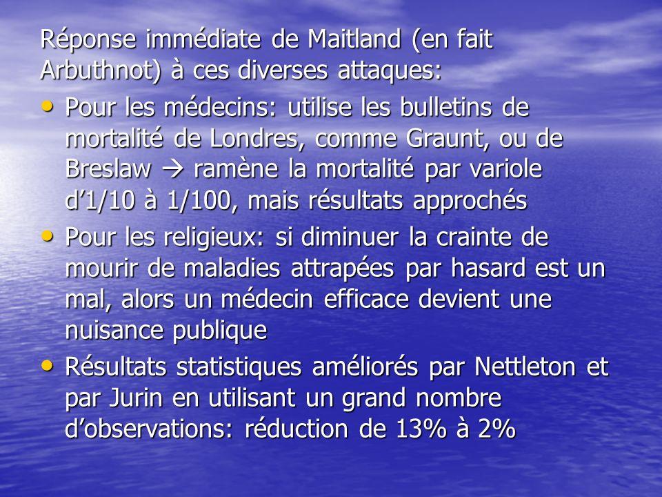 Réponse immédiate de Maitland (en fait Arbuthnot) à ces diverses attaques: Pour les médecins: utilise les bulletins de mortalité de Londres, comme Gra