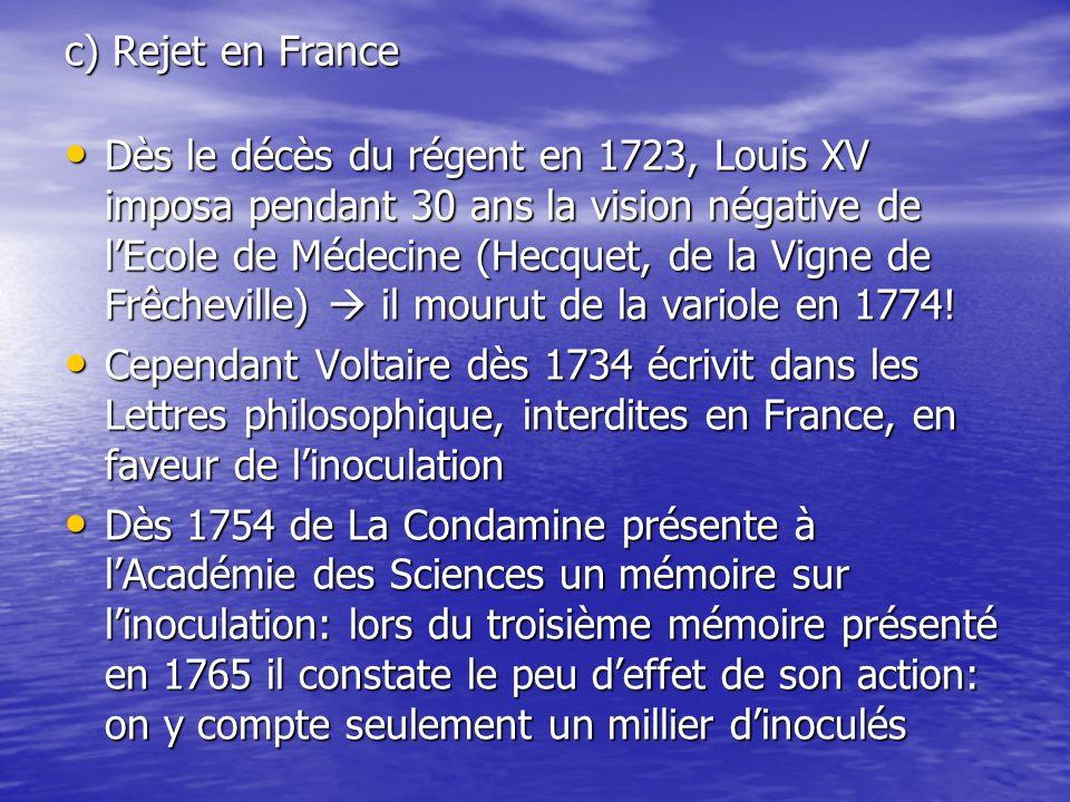 c) Rejet en France Dès le décès du régent en 1723, Louis XV imposa pendant 30 ans la vision négative de lEcole de Médecine (Hecquet, de la Vigne de Fr