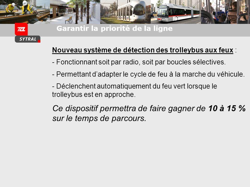 Nouveau système de détection des trolleybus aux feux : - Fonctionnant soit par radio, soit par boucles sélectives. - Permettant dadapter le cycle de f