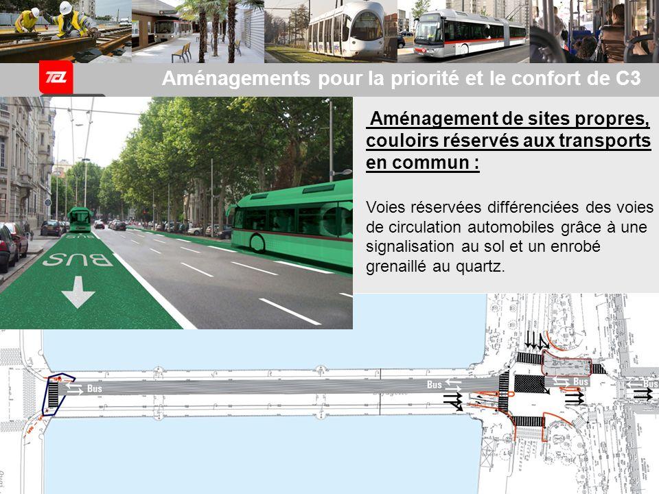 Aménagement de sites propres, couloirs réservés aux transports en commun : Voies réservées différenciées des voies de circulation automobiles grâce à