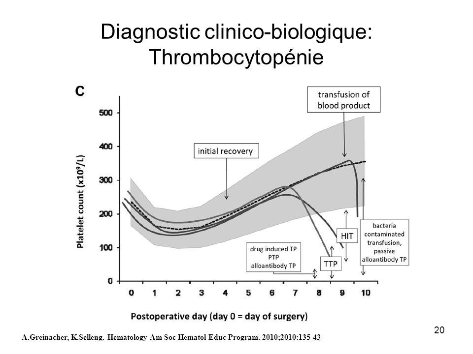 20 Diagnostic clinico-biologique: Thrombocytopénie A.Greinacher, K.Selleng. Hematology Am Soc Hematol Educ Program. 2010;2010:135-43