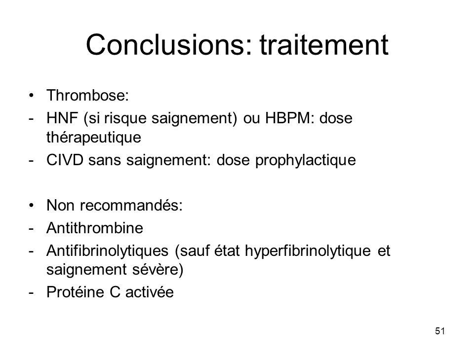 51 Conclusions: traitement Thrombose: -HNF (si risque saignement) ou HBPM: dose thérapeutique -CIVD sans saignement: dose prophylactique Non recommand