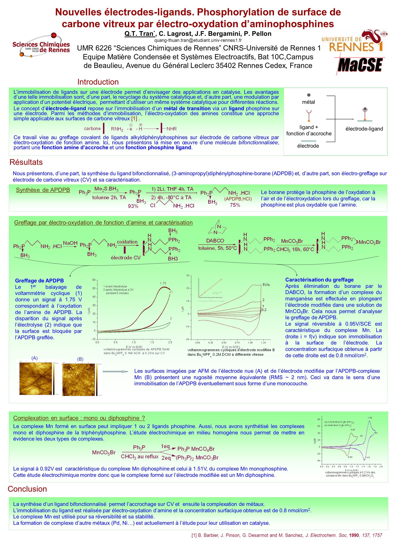 Nouvelles électrodes-ligands. Phosphorylation de surface de carbone vitreux par électro-oxydation daminophosphines Q.T. Tran *, C. Lagrost, J.F. Berga