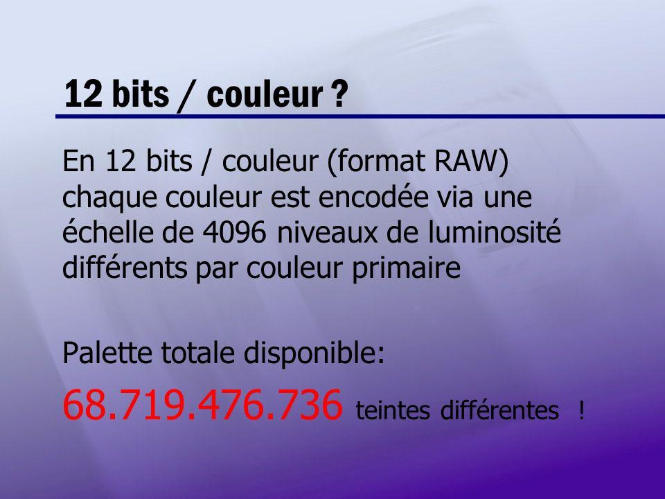 12 bits / couleur ? En 12 bits / couleur (format RAW) chaque couleur est encodée via une échelle de 4096 niveaux de luminosité différents par couleur