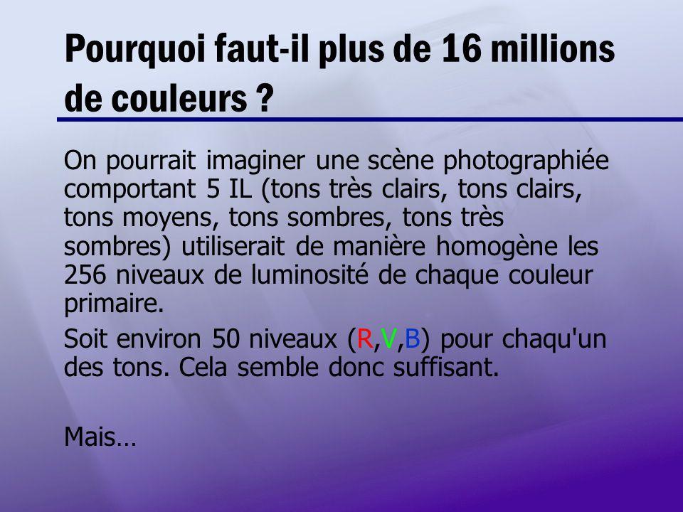 Pourquoi faut-il plus de 16 millions de couleurs ? On pourrait imaginer une scène photographiée comportant 5 IL (tons très clairs, tons clairs, tons m
