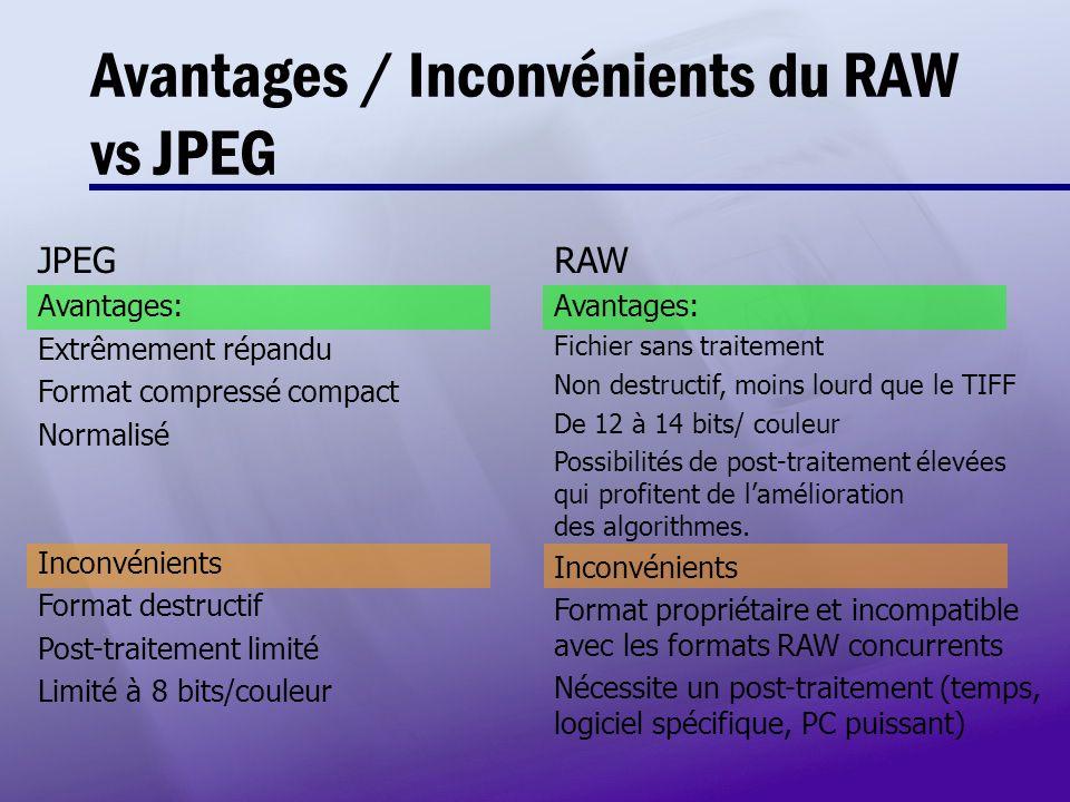 Avantages / Inconvénients du RAW vs JPEG JPEG Avantages: Extrêmement répandu Format compressé compact Normalisé Inconvénients Format destructif Post-t