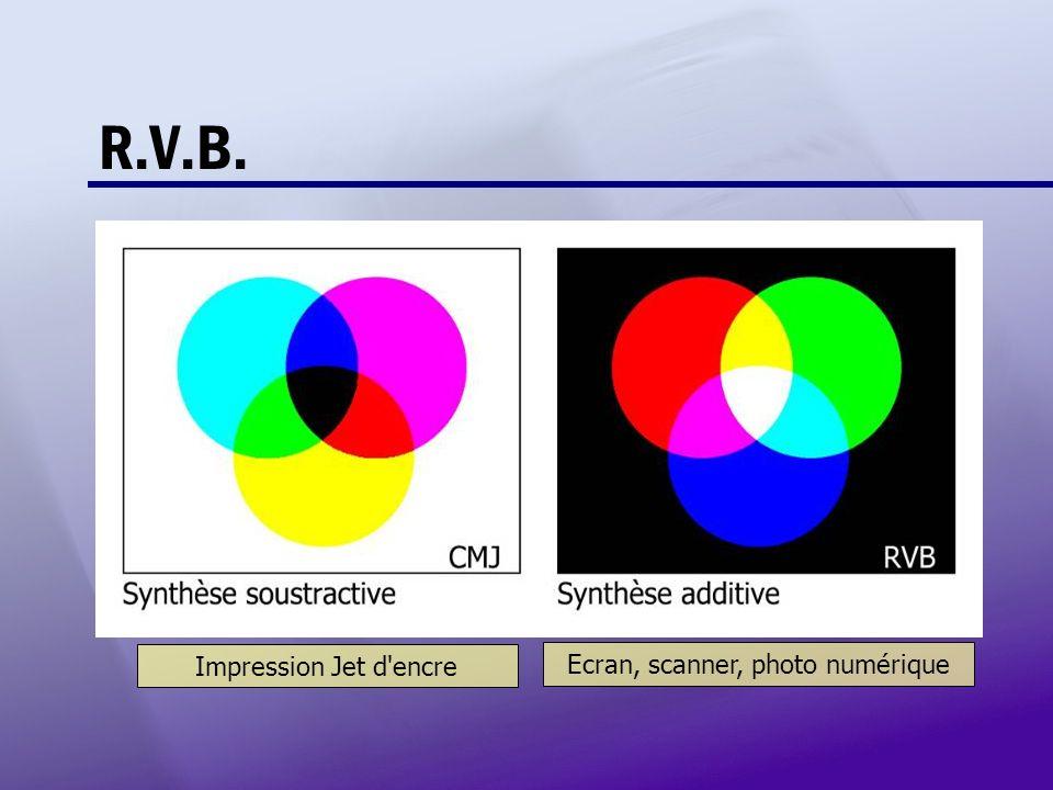 R.V.B. Impression Jet d'encre Ecran, scanner, photo numérique