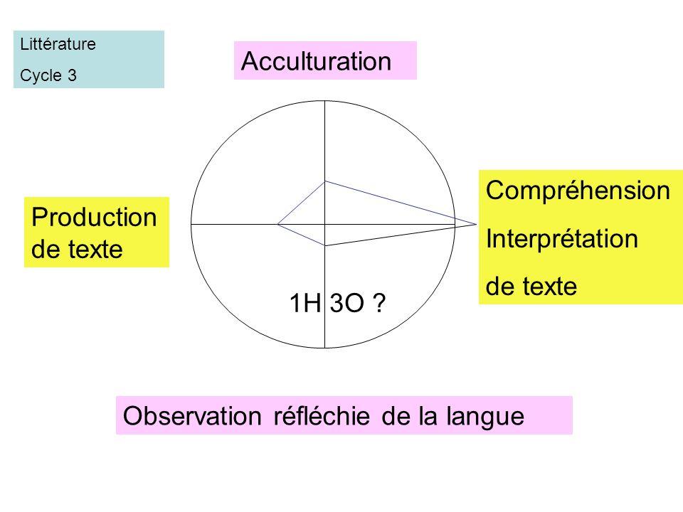 Acculturation Compréhension Interprétation de texte Production de texte Observation réfléchie de la langue Littérature Cycle 3 1H 3O ?