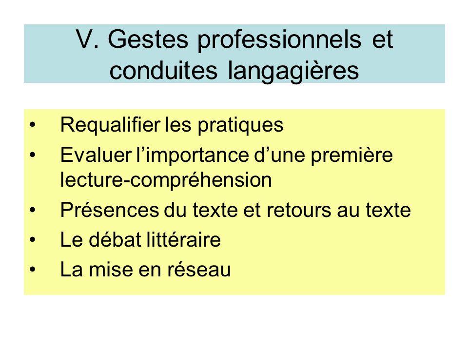V. Gestes professionnels et conduites langagières Requalifier les pratiques Evaluer limportance dune première lecture-compréhension Présences du texte