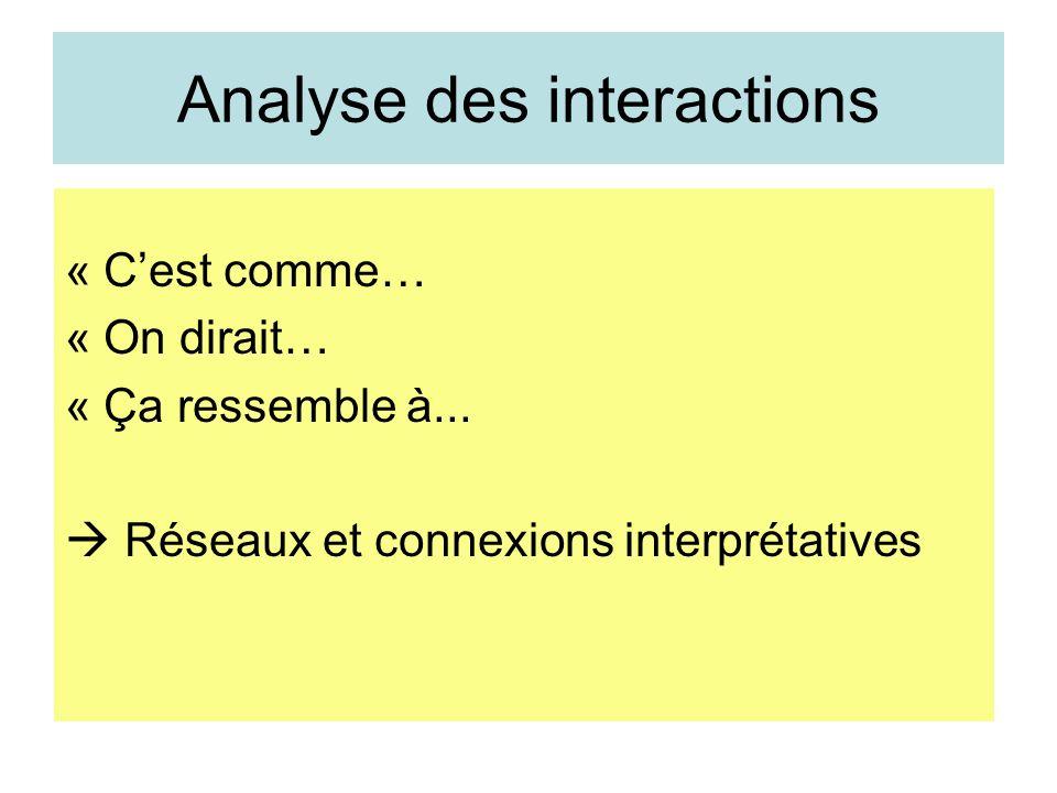 Analyse des interactions « Cest comme… « On dirait… « Ça ressemble à... Réseaux et connexions interprétatives