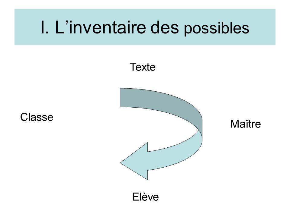 I. Linventaire des possibles Texte Classe Maître Elève