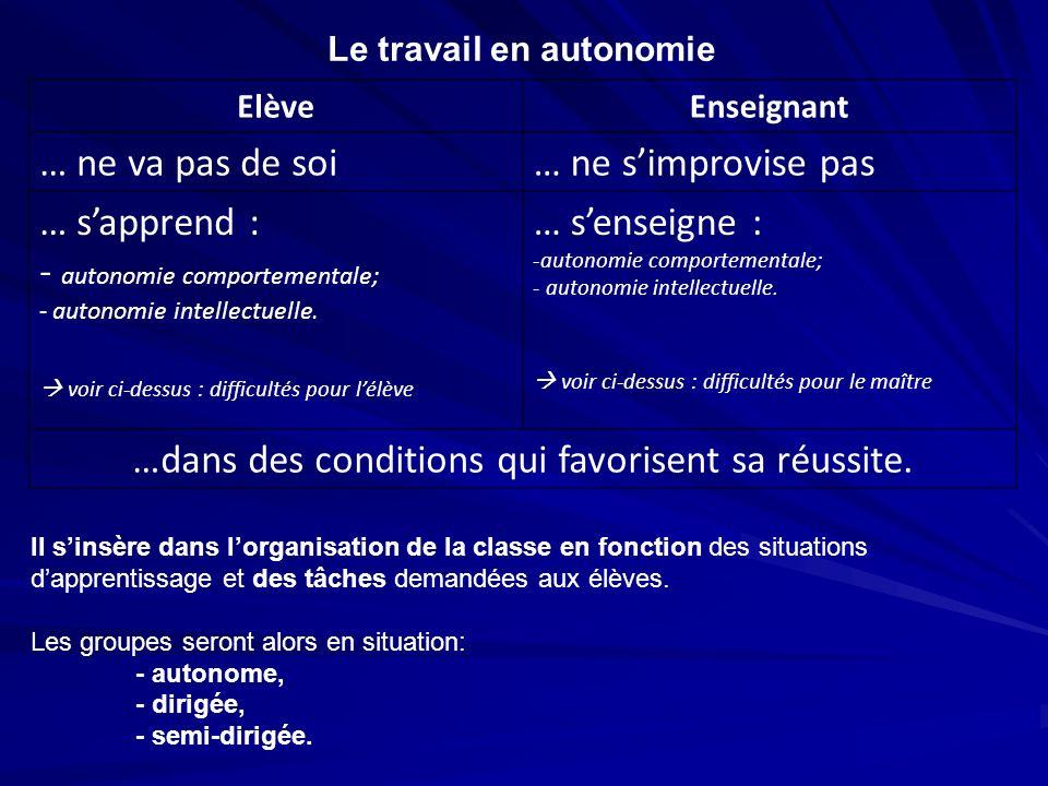ElèveEnseignant … ne va pas de soi… ne simprovise pas … sapprend : - autonomie comportementale; - autonomie intellectuelle. voir ci-dessus : difficult