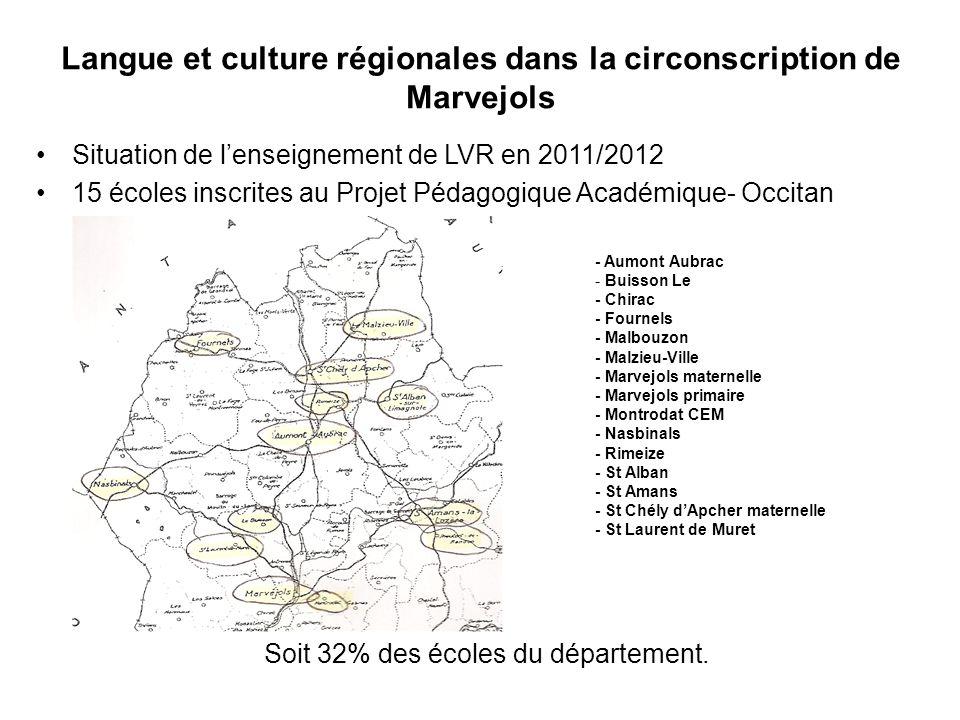 Langue et culture régionales dans la circonscription de Marvejols Situation de lenseignement de LVR en 2011/2012 15 écoles inscrites au Projet Pédagog