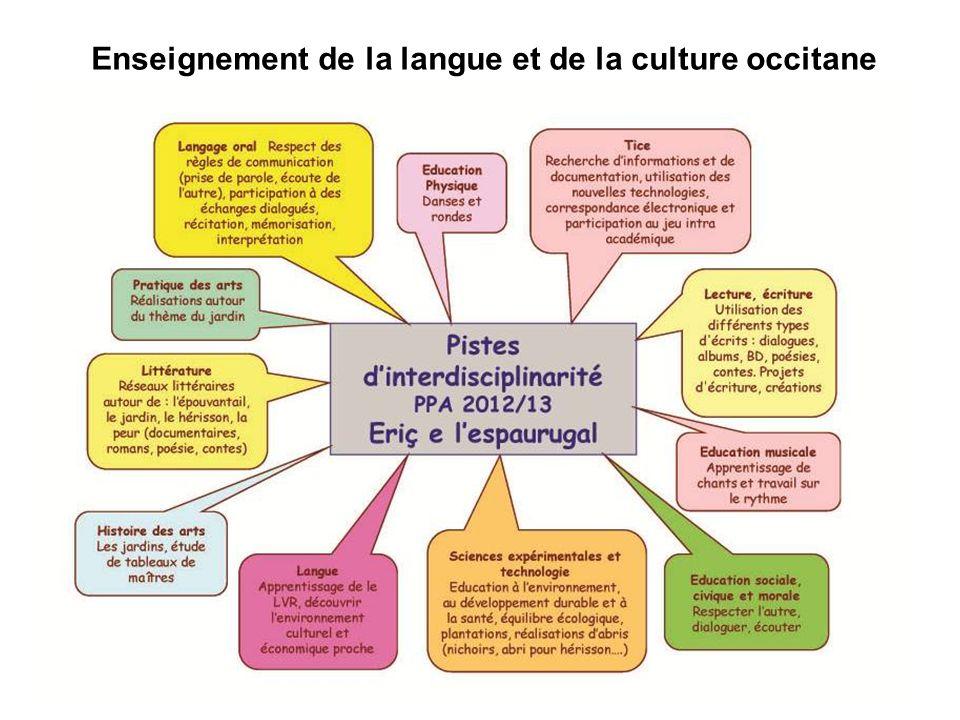 Enseignement de la langue et de la culture occitane À travers des projets environnementaux, étude du milieu: ex toponymie. A travers le PPA.