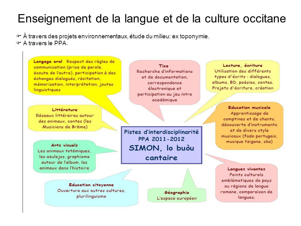 Enseignement de la langue et de la culture occitane À travers des projets environnementaux, étude du milieu: ex toponymie.