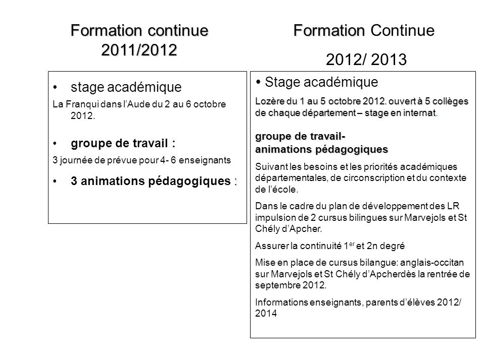 stage académique La Franqui dans lAude du 2 au 6 octobre 2012.