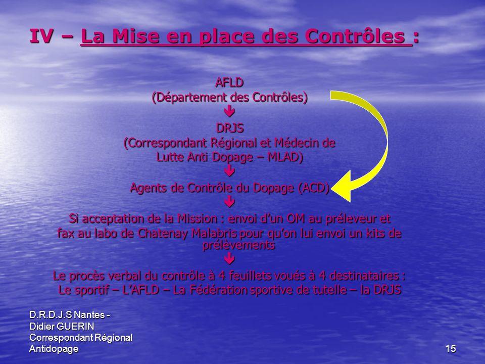D.R.D.J.S Nantes - Didier GUERIN Correspondant Régional Antidopage15 IV – La Mise en place des Contrôles : AFLD (Département des Contrôles) DRJS (Corr