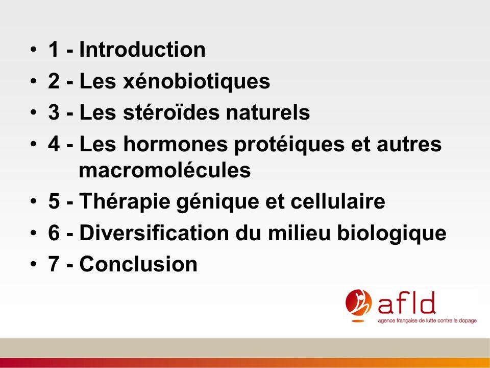 1 - Introduction 2 - Les xénobiotiques 3 - Les stéroïdes naturels 4 - Les hormones protéiques et autres macromolécules 5 - Thérapie génique et cellula
