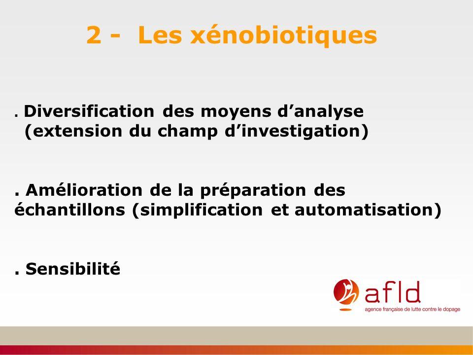 2 - Les xénobiotiques. Diversification des moyens danalyse (extension du champ dinvestigation). Amélioration de la préparation des échantillons (simpl