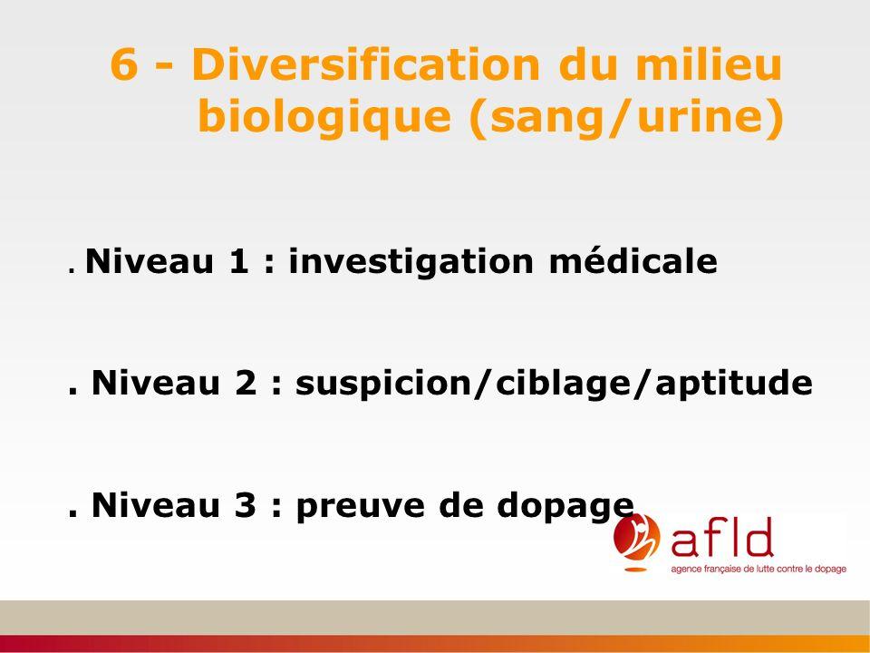 6 - Diversification du milieu biologique (sang/urine). Niveau 1 : investigation médicale. Niveau 2 : suspicion/ciblage/aptitude. Niveau 3 : preuve de