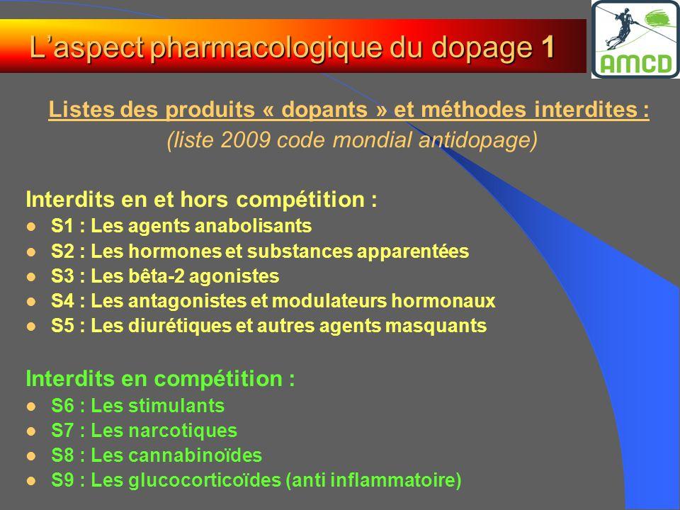 Laspect pharmacologique du dopage 1 Listes des produits « dopants » et méthodes interdites : (liste 2009 code mondial antidopage) Interdits en et hors
