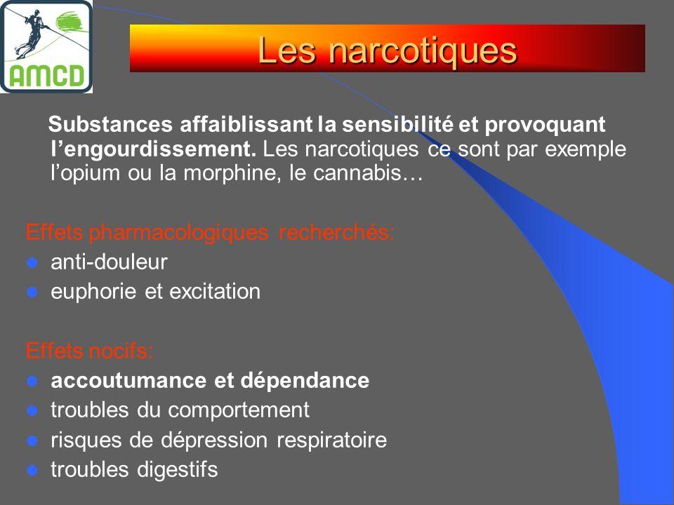 Substances affaiblissant la sensibilité et provoquant lengourdissement. Les narcotiques ce sont par exemple lopium ou la morphine, le cannabis… Effets