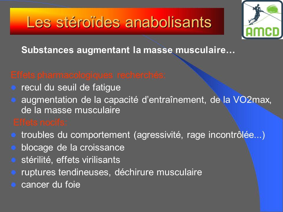 Substances augmentant la masse musculaire… Effets pharmacologiques recherchés: recul du seuil de fatigue augmentation de la capacité dentraînement, de
