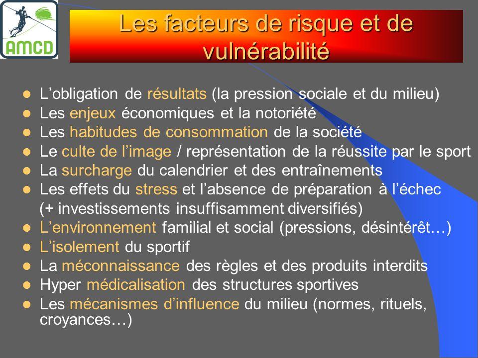 Les facteurs de risque et de vulnérabilité Lobligation de résultats (la pression sociale et du milieu) Les enjeux économiques et la notoriété Les habi