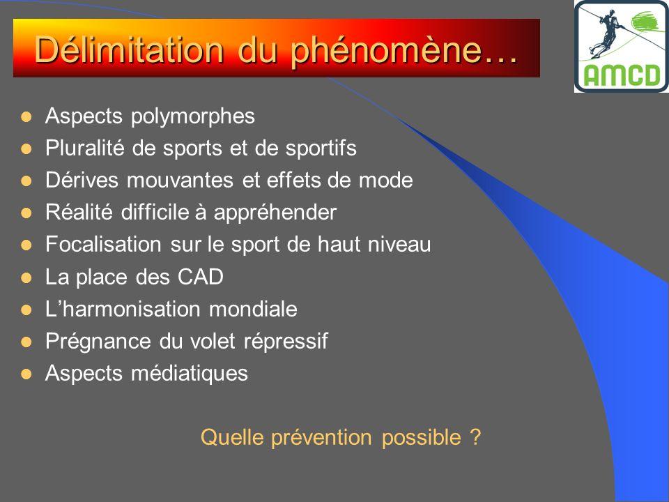 Délimitation du phénomène… Aspects polymorphes Pluralité de sports et de sportifs Dérives mouvantes et effets de mode Réalité difficile à appréhender