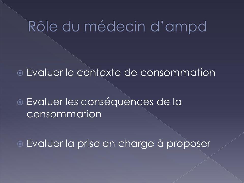 Evaluer le contexte de consommation Evaluer les conséquences de la consommation Evaluer la prise en charge à proposer