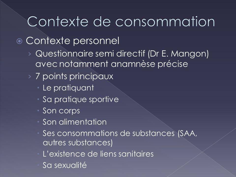 Contexte personnel Questionnaire semi directif (Dr E. Mangon) avec notamment anamnèse précise 7 points principaux Le pratiquant Sa pratique sportive S