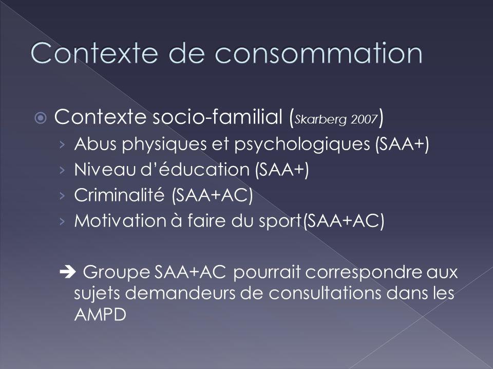 Contexte socio-familial ( Skarberg 2007 ) Abus physiques et psychologiques (SAA+) Niveau déducation (SAA+) Criminalité (SAA+AC) Motivation à faire du