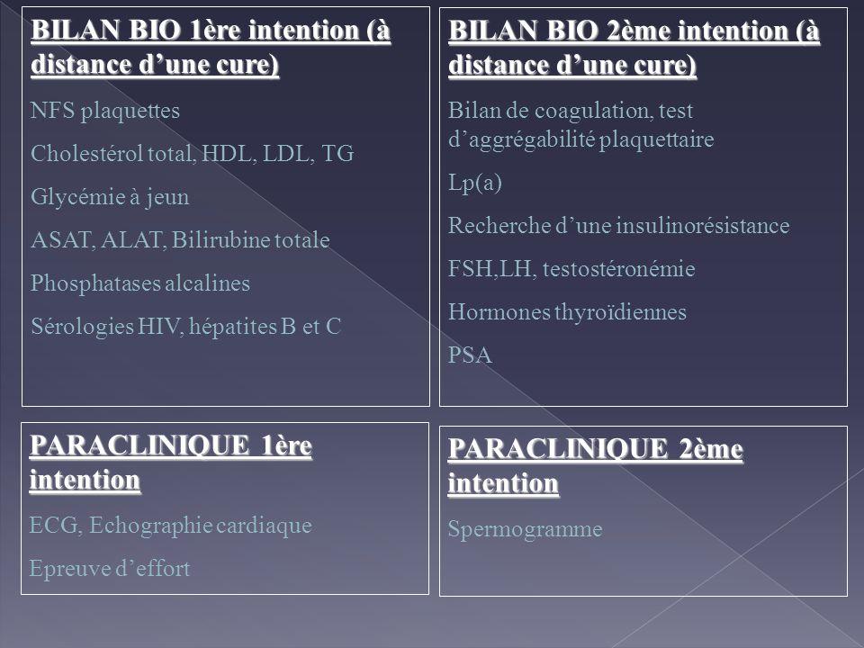 BILAN BIO 1ère intention (à distance dune cure) NFS plaquettes Cholestérol total, HDL, LDL, TG Glycémie à jeun ASAT, ALAT, Bilirubine totale Phosphata