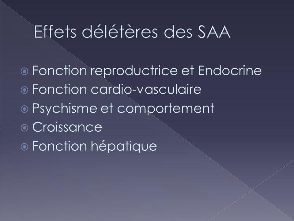 Fonction reproductrice et Endocrine Fonction cardio-vasculaire Psychisme et comportement Croissance Fonction hépatique