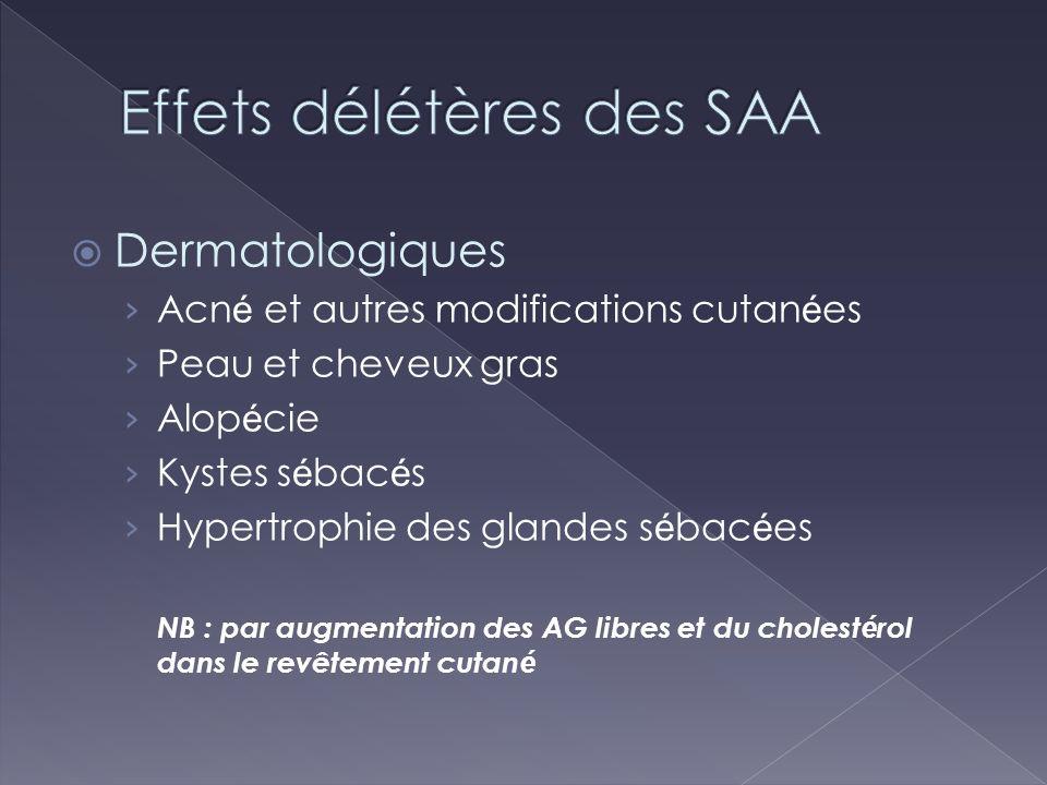 Dermatologiques Acn é et autres modifications cutan é es Peau et cheveux gras Alop é cie Kystes s é bac é s Hypertrophie des glandes s é bac é es NB :