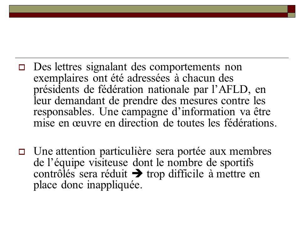 Des lettres signalant des comportements non exemplaires ont été adressées à chacun des présidents de fédération nationale par lAFLD, en leur demandant de prendre des mesures contre les responsables.
