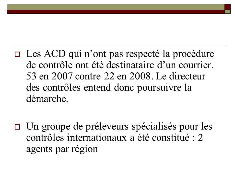 Les ACD qui nont pas respecté la procédure de contrôle ont été destinataire dun courrier. 53 en 2007 contre 22 en 2008. Le directeur des contrôles ent
