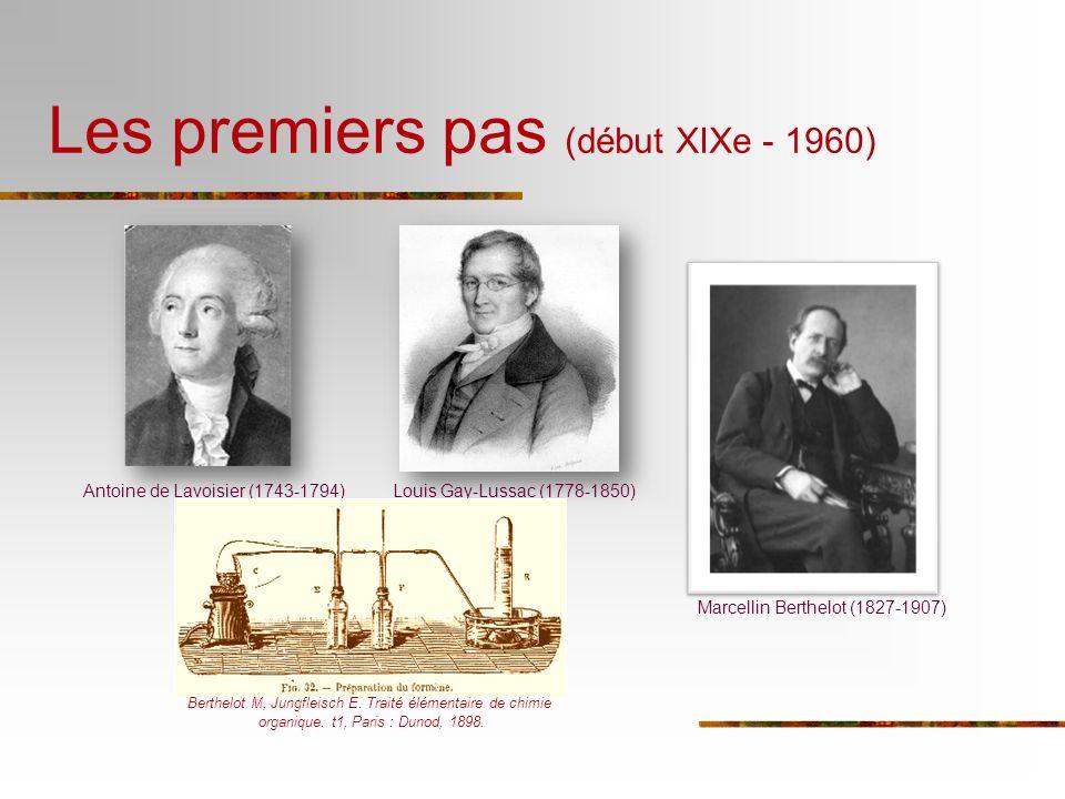Antoine de Lavoisier (1743-1794) Les premiers pas (début XIXe - 1960) Louis Gay-Lussac (1778-1850) Marcellin Berthelot (1827-1907) Berthelot M, Jungfl