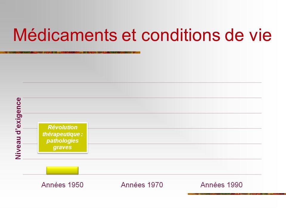 Médicaments et conditions de vie Révolution thérapeutique : pathologies graves Révolution thérapeutique : pathologies graves