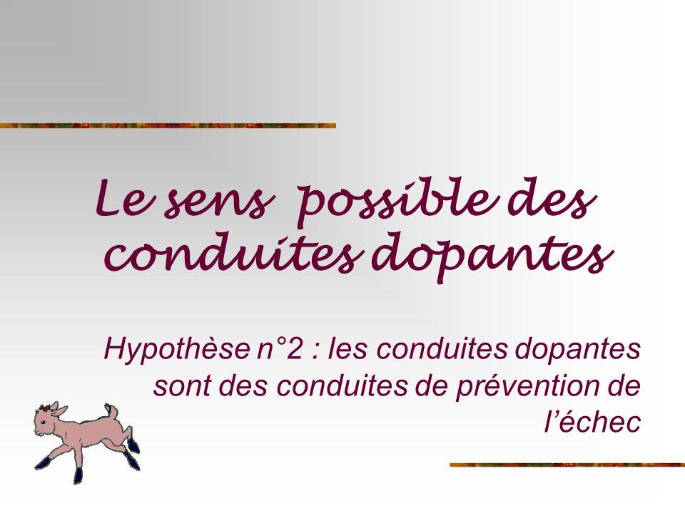 Le sens possible des conduites dopantes Hypothèse n°2 : les conduites dopantes sont des conduites de prévention de léchec