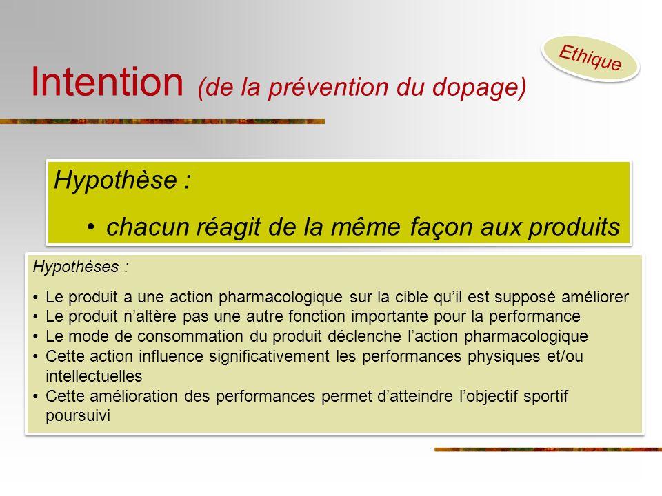 Hypothèse : chacun réagit de la même façon aux produits Hypothèse : chacun réagit de la même façon aux produits Intention (de la prévention du dopage)