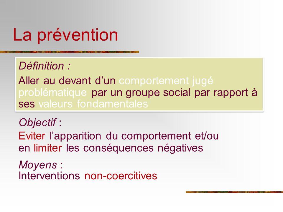 La prévention Objectif : Eviter lapparition du comportement et/ou en limiter les conséquences négatives Moyens : Interventions non-coercitives Définit