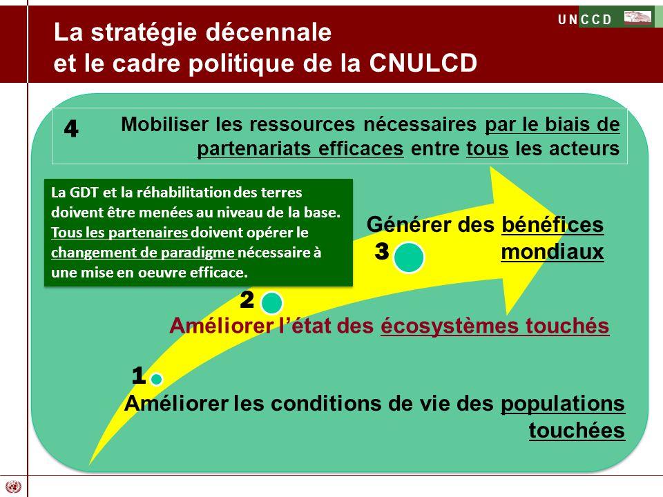 U N C C D Mobiliser les ressources nécessaires par le biais de partenariats efficaces entre tous les acteurs 4 La stratégie décennale et le cadre poli