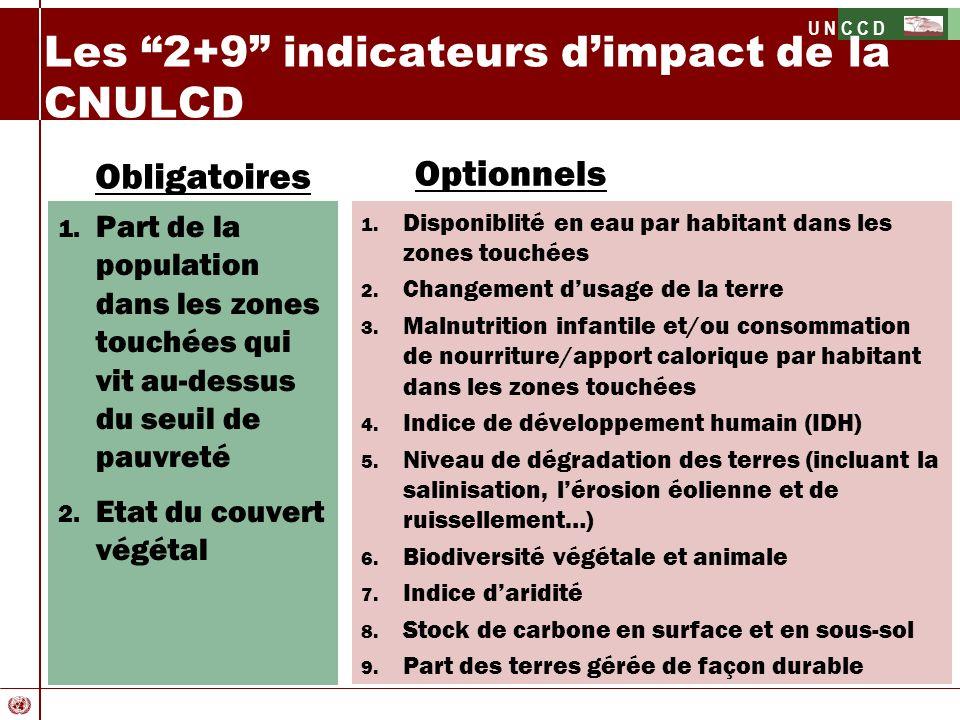 U N C C D Les 2+9 indicateurs dimpact de la CNULCD Obligatoires 1. Part de la population dans les zones touchées qui vit au-dessus du seuil de pauvret