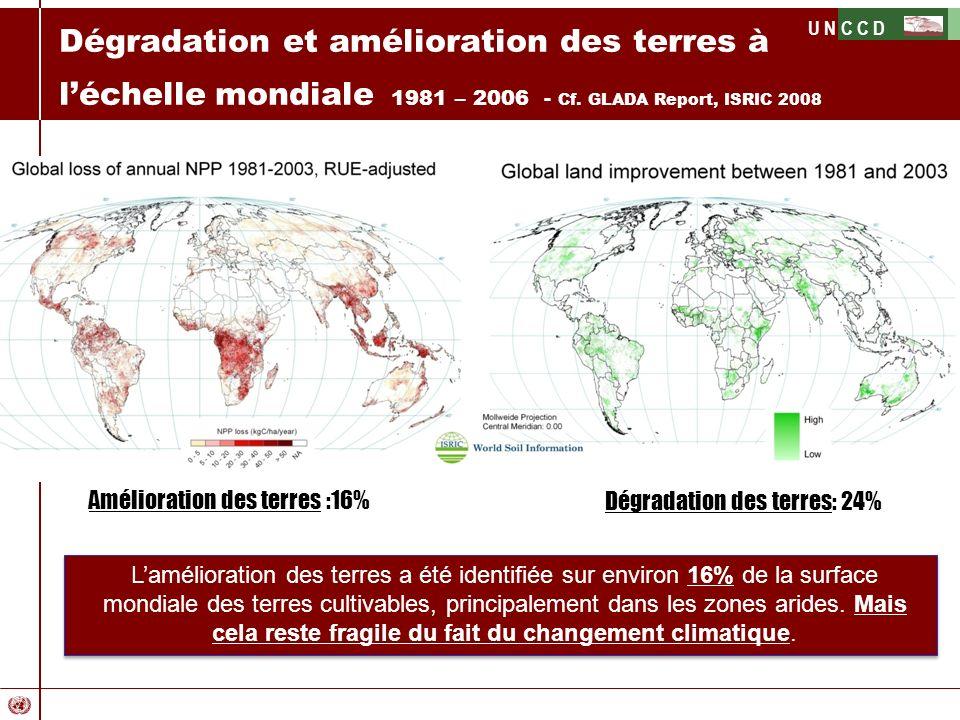 U N C C D Dégradation et amélioration des terres à léchelle mondiale 1981 – 2006 - Cf. GLADA Report, ISRIC 2008 Lamélioration des terres a été identif