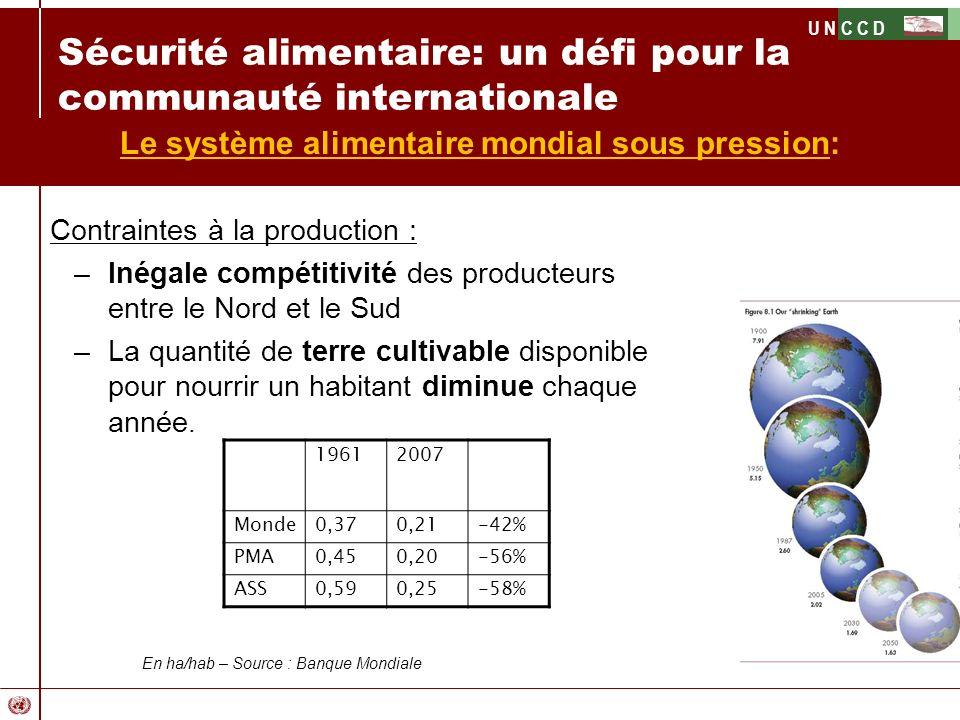 U N C C D Contraintes à la production : –Inégale compétitivité des producteurs entre le Nord et le Sud –La quantité de terre cultivable disponible pou