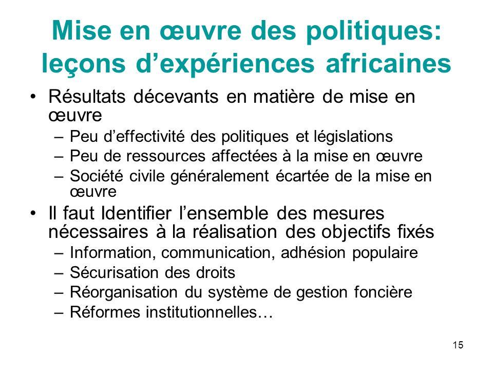 15 Mise en œuvre des politiques: leçons dexpériences africaines Résultats décevants en matière de mise en œuvre –Peu deffectivité des politiques et lé