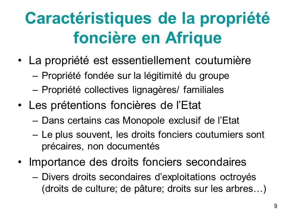 9 Caractéristiques de la propriété foncière en Afrique La propriété est essentiellement coutumière –Propriété fondée sur la légitimité du groupe –Prop