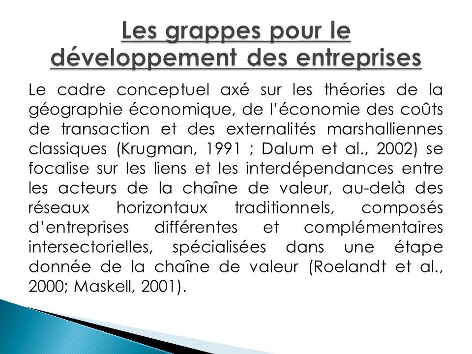 Le cadre conceptuel axé sur les théories de la géographie économique, de léconomie des coûts de transaction et des externalités marshalliennes classiq